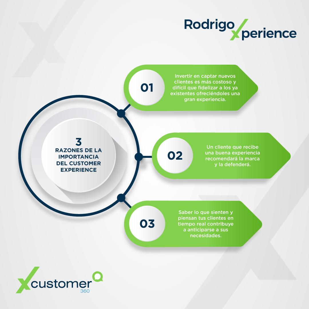 Infografía CX   3 razones de la importancia del Customer Experience